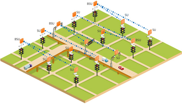Wireless Broadband- Intelligent Transportation Systems