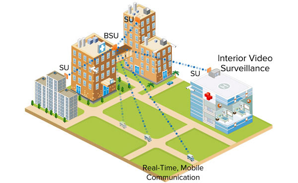 Wireless Access Point application for Real Time Communication Between Doctors and Medical Staff