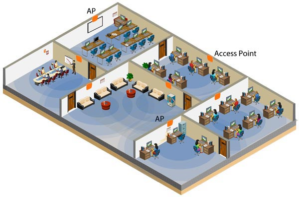 Application Notes-Peace of Mind with Safety-Certified Public Access Points