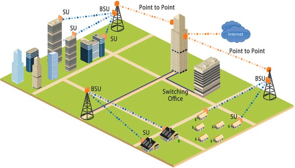 Application Notes-Prepare for 4G Plus Applications