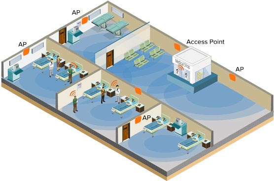 Wireless Access Point application for Prescription Automation