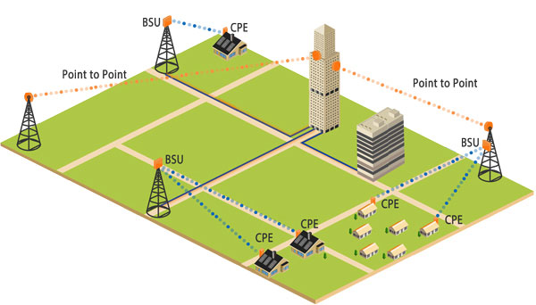 Application Notes-Raise Cellular Network Capacity and Service Quality