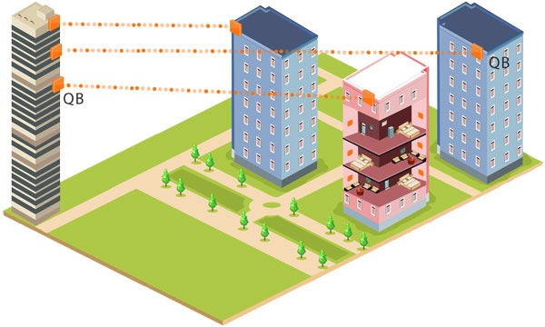 Application Notes-Serving Multi-Dwelling Residences with Broadband Wireless