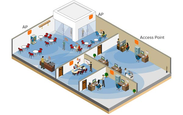 Wireless Network-Transforming Hot Spot Environments