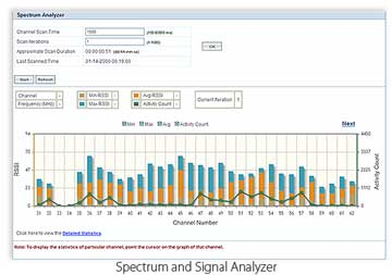 Wireless Broadband trouble-free monitoring tools