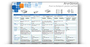 At a Glance MP-826-CPE