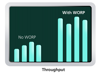 Wireless Network – More Throughput with WORP